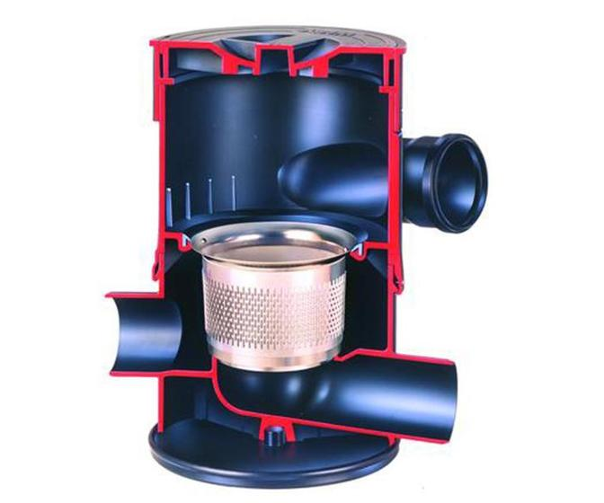 Regenwaterfilters